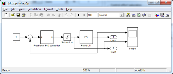 Tutorial: Fractional-order PID Controller Design for a System with